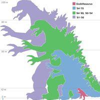 Godzilla-Sizes-Comparison-Chart-godzilla-25551827-1000-1000