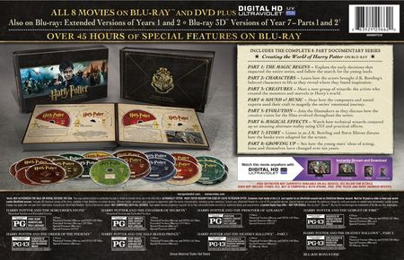 Hogwarts collection (2)