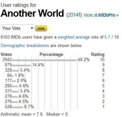 Another world IMDb-001
